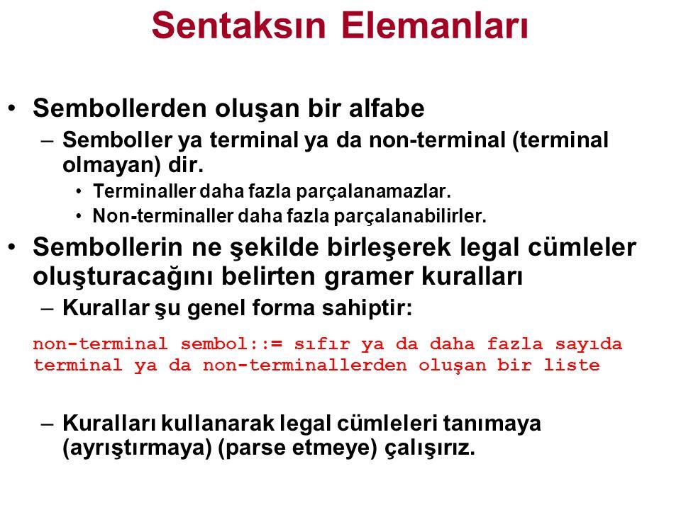 Sentaksın Elemanları Sembollerden oluşan bir alfabe –Semboller ya terminal ya da non-terminal (terminal olmayan) dir.
