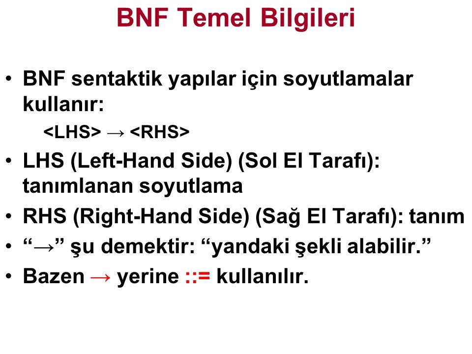 BNF Temel Bilgileri BNF sentaktik yapılar için soyutlamalar kullanır: → LHS (Left-Hand Side) (Sol El Tarafı): tanımlanan soyutlama RHS (Right-Hand Side) (Sağ El Tarafı): tanım → şu demektir: yandaki şekli alabilir. Bazen → yerine ::= kullanılır.