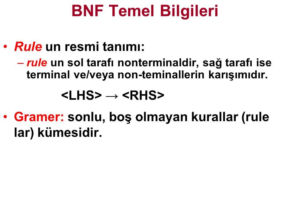 BNF Temel Bilgileri Rule un resmi tanımı: –rule un sol tarafı nonterminaldir, sağ tarafı ise terminal ve/veya non-teminallerin karışımıdır.