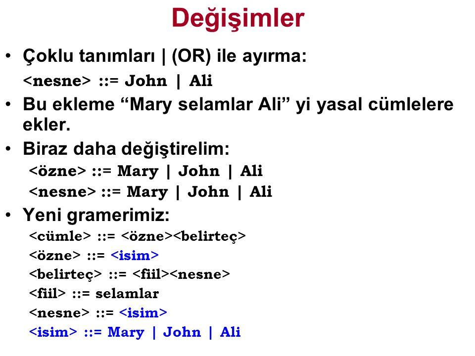 Değişimler Çoklu tanımları | (OR) ile ayırma: ::= John | Ali Bu ekleme Mary selamlar Ali yi yasal cümlelere ekler.