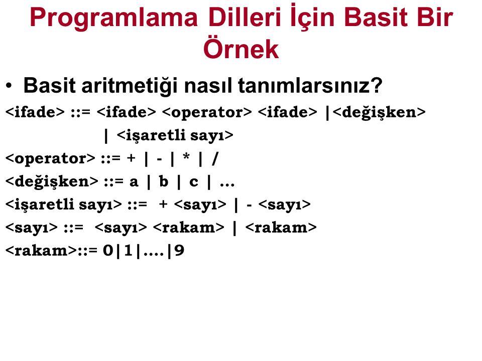 Programlama Dilleri İçin Basit Bir Örnek Basit aritmetiği nasıl tanımlarsınız.