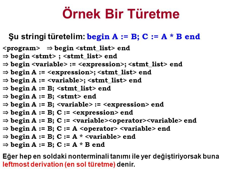 Örnek Bir Türetme ⇒ begin end ⇒ begin ; end ⇒ begin := ; end ⇒ begin A := ; end ⇒ begin A := B; end ⇒ begin A := B; := end ⇒ begin A := B; C := end ⇒ begin A := B; C := A end ⇒ begin A := B; C := A * end ⇒ begin A := B; C := A * B end Eğer hep en soldaki nonterminali tanımı ile yer değiştiriyorsak buna leftmost derivation (en sol türetme) denir.