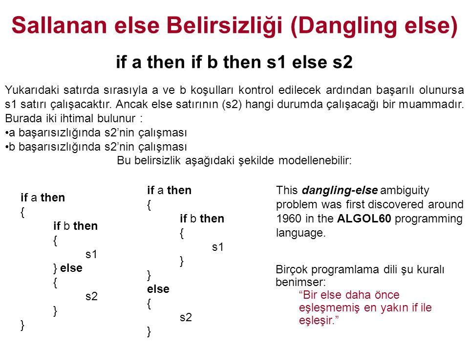 Sallanan else Belirsizliği (Dangling else) if a then if b then s1 else s2 if a then { if b then { s1 } else { s2 } Yukarıdaki satırda sırasıyla a ve b koşulları kontrol edilecek ardından başarılı olunursa s1 satırı çalışacaktır.