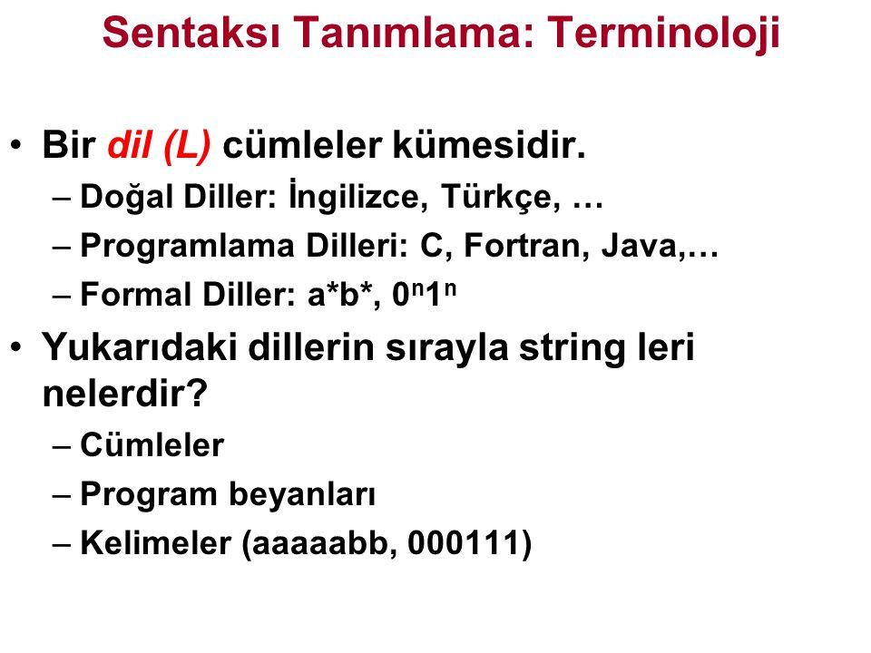 Örneğe Ait Ayrıştırma Ağacı A parse tree is a graphical representation of a derivation.