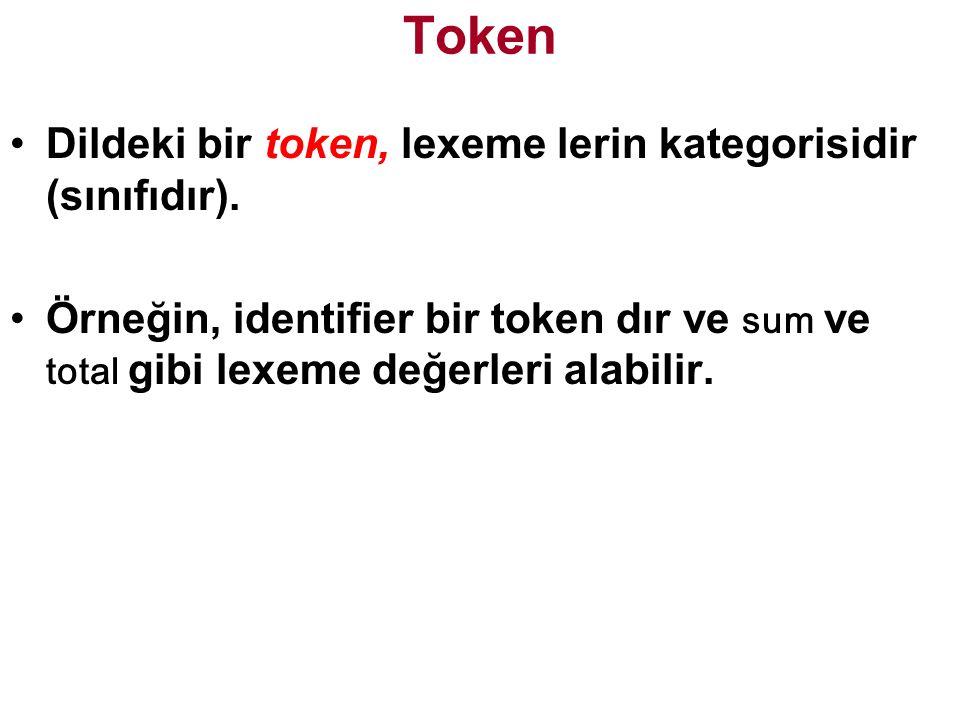 Token Dildeki bir token, lexeme lerin kategorisidir (sınıfıdır).