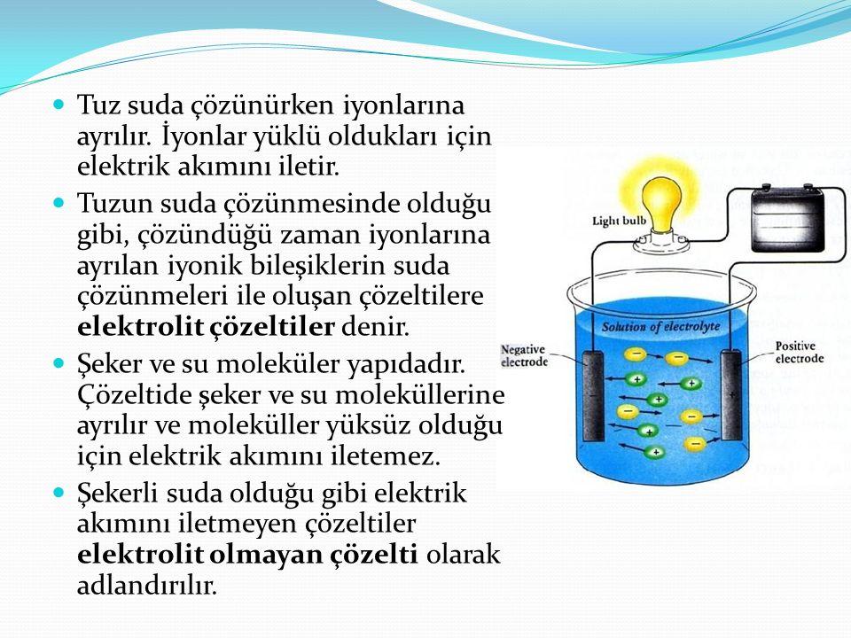 Tuz suda çözünürken iyonlarına ayrılır. İyonlar yüklü oldukları için elektrik akımını iletir. Tuzun suda çözünmesinde olduğu gibi, çözündüğü zaman iyo