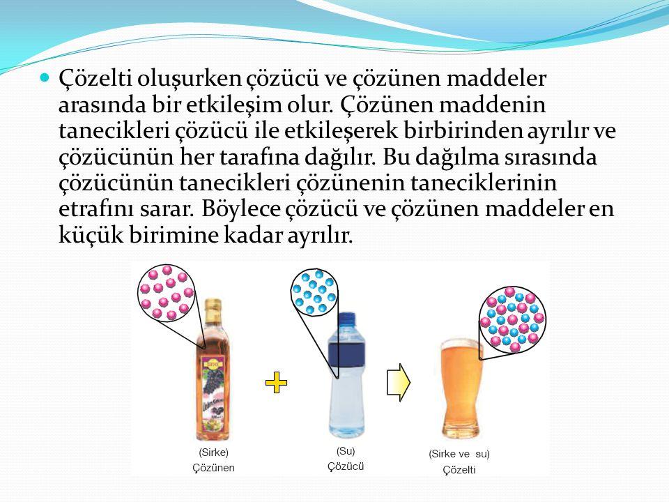 Çözünme, çözücü ve çözünen maddelerin birbiri içinde iyonlarına veya moleküllerine ayrılmasıdır.