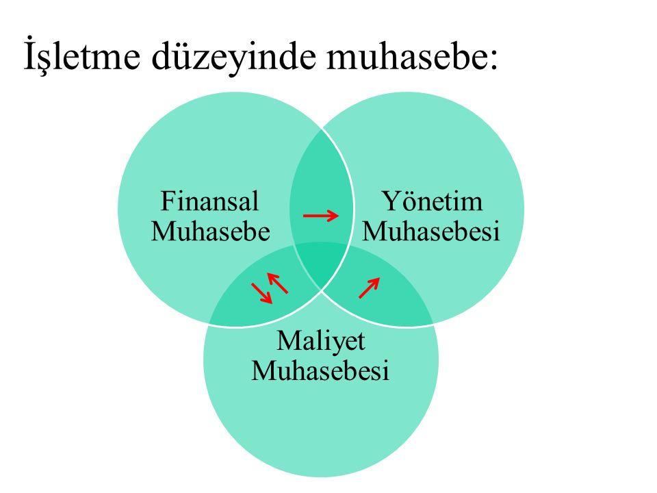 İşletme düzeyinde muhasebe: Maliyet Muhasebesi Yönetim Muhasebesi Finansal Muhasebe