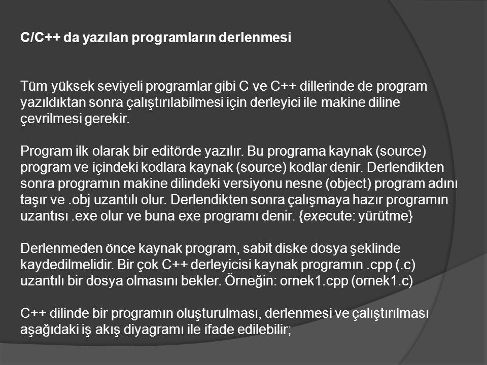 C/C++ da yazılan programların derlenmesi Tüm yüksek seviyeli programlar gibi C ve C++ dillerinde de program yazıldıktan sonra çalıştırılabilmesi için derleyici ile makine diline çevrilmesi gerekir.