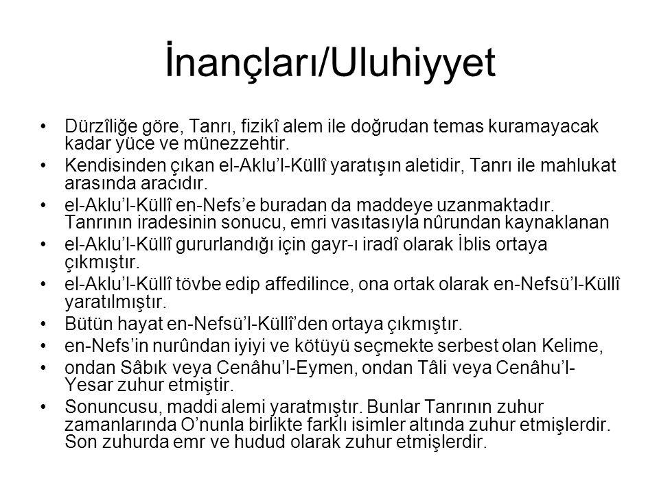İnançları/Kutsal Kişiler Emr, Hamza b.