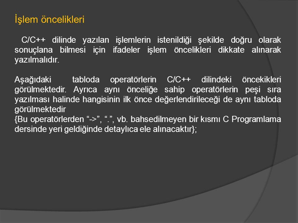 İşlem öncelikleri C/C++ dilinde yazılan işlemlerin istenildiği şekilde doğru olarak sonuçlana bilmesi için ifadeler işlem öncelikleri dikkate alınarak