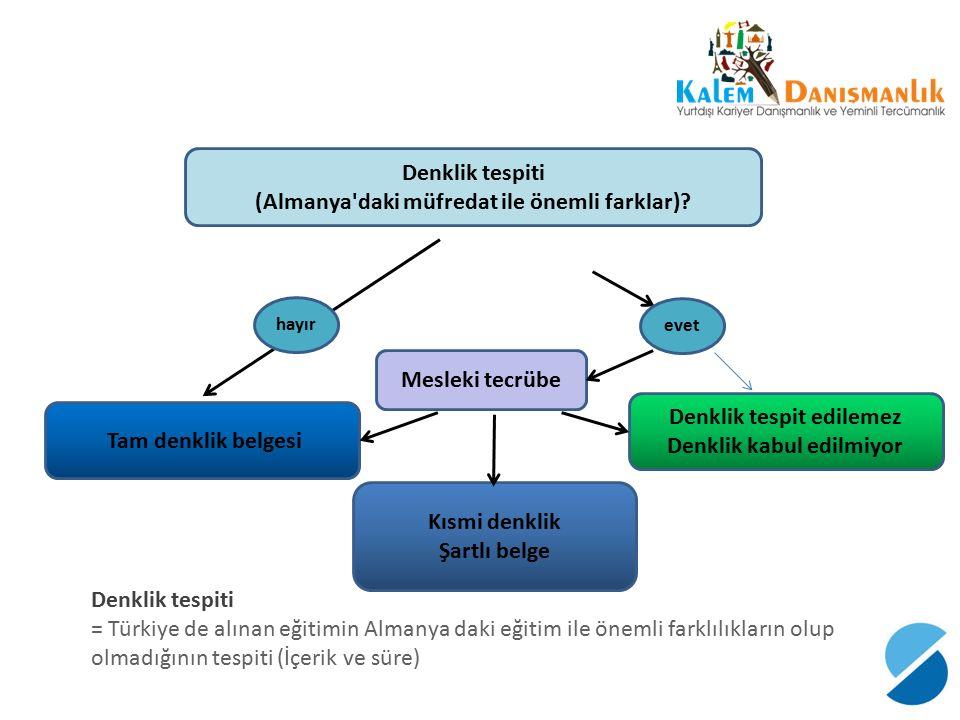 Tam denklik belgesi Denklik tespit edilemez Denklik kabul edilmiyor Mesleki tecrübe hayır evet Denklik tespiti = Türkiye de alınan eğitimin Almanya da