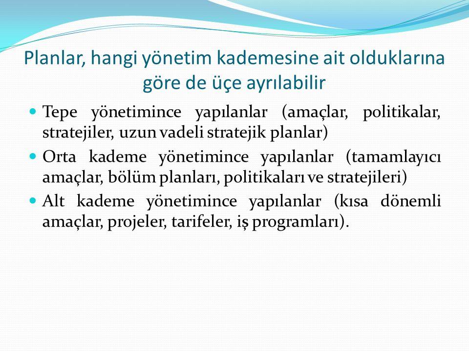 Planlar, hangi yönetim kademesine ait olduklarına göre de üçe ayrılabilir Tepe yönetimince yapılanlar (amaçlar, politikalar, stratejiler, uzun vadeli