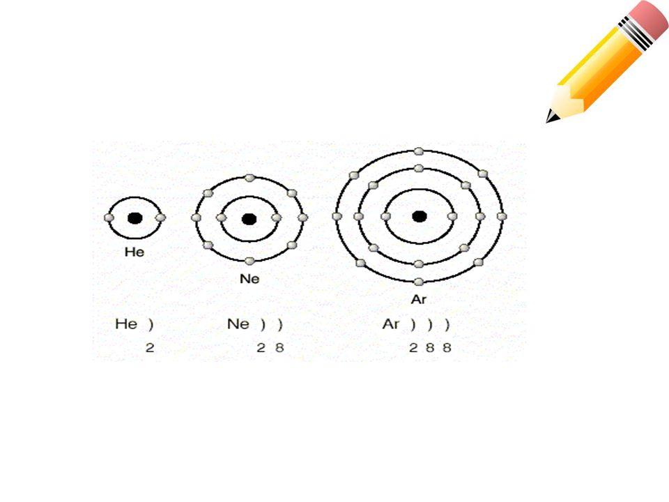 Helyum (2), neon (10), argon (18)in elektron dağılımları incelendiğinde