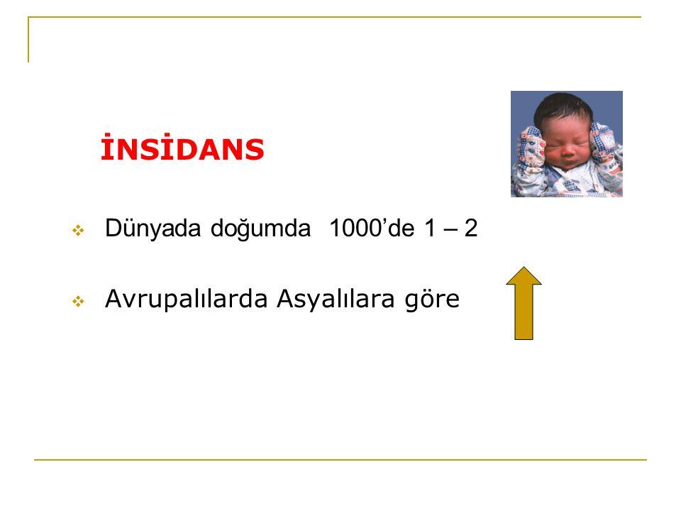  Spina bifida cystica iki çeşittir; I. Meningocele II. Myelomeningocele