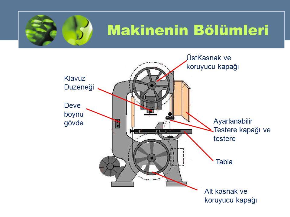 Makinenin Bölümleri Alt kasnak ve koruyucu kapağı ÜstKasnak ve koruyucu kapağı Deve boynu gövde Ayarlanabilir Testere kapağı ve testere Tabla Klavuz D