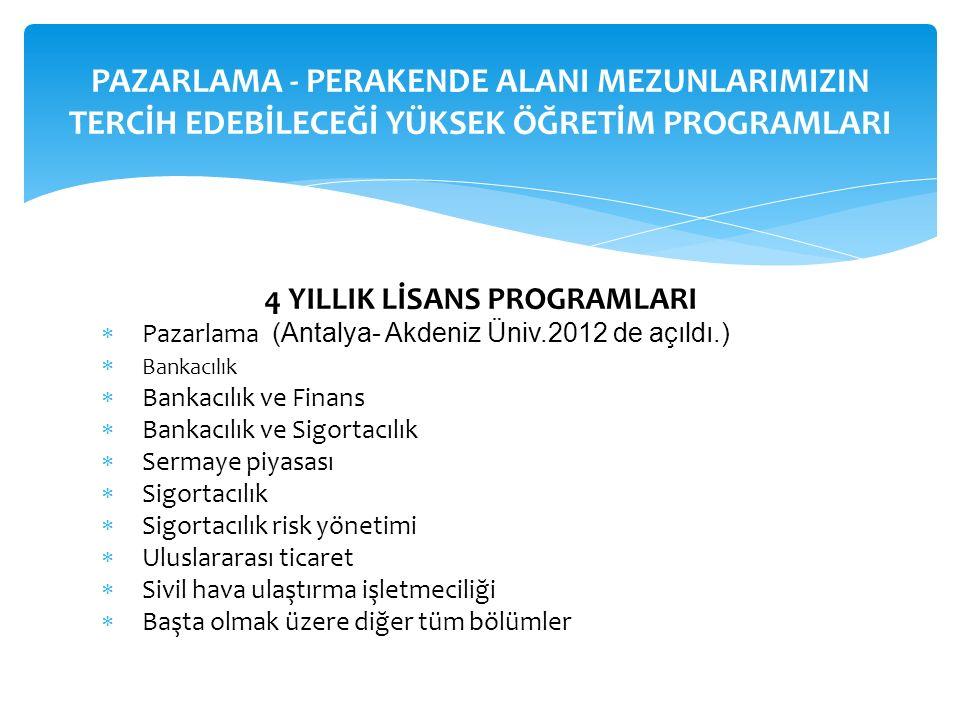 4 YILLIK LİSANS PROGRAMLARI  Pazarlama (Antalya- Akdeniz Üniv.2012 de açıldı.)  Bankacılık  Bankacılık ve Finans  Bankacılık ve Sigortacılık  Sermaye piyasası  Sigortacılık  Sigortacılık risk yönetimi  Uluslararası ticaret  Sivil hava ulaştırma işletmeciliği  Başta olmak üzere diğer tüm bölümler PAZARLAMA - PERAKENDE ALANI MEZUNLARIMIZIN TERCİH EDEBİLECEĞİ YÜKSEK ÖĞRETİM PROGRAMLARI