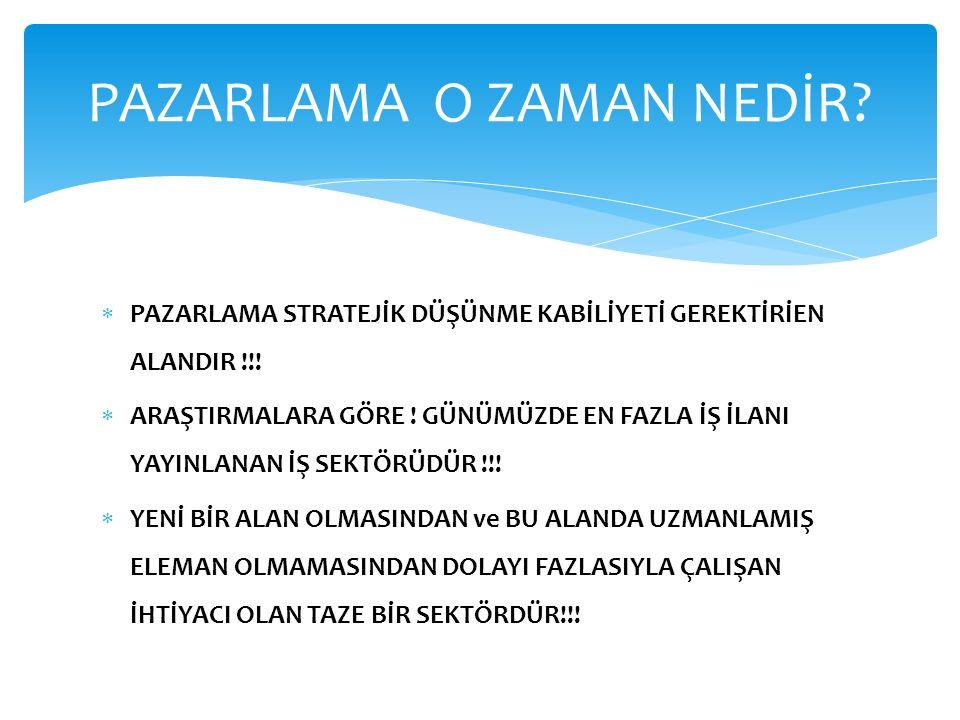  PAZARLAMA STRATEJİK DÜŞÜNME KABİLİYETİ GEREKTİRİEN ALANDIR !!.