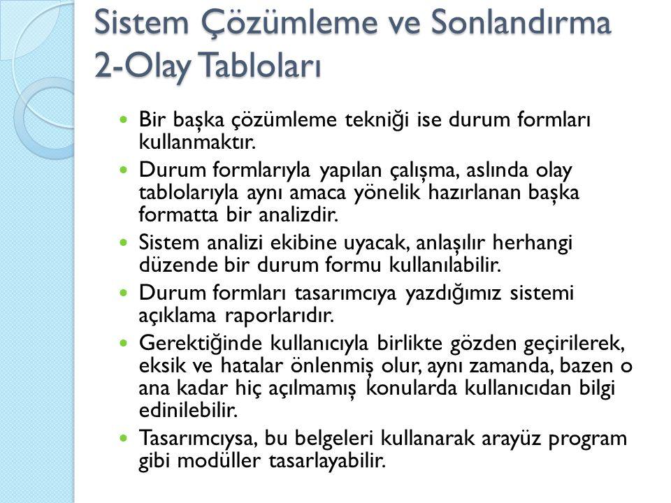 Sistem Çözümleme ve Sonlandırma 2-Olay Tabloları Bir başka çözümleme tekni ğ i ise durum formları kullanmaktır.