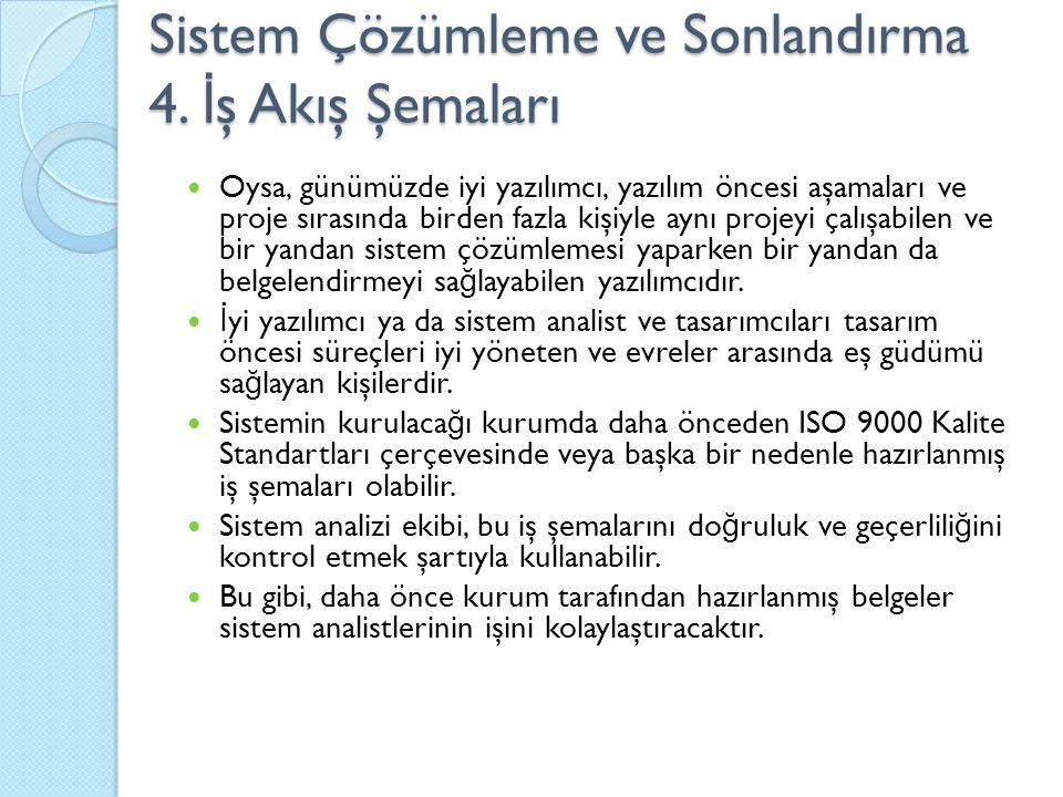 Sistem Çözümleme ve Sonlandırma 4.