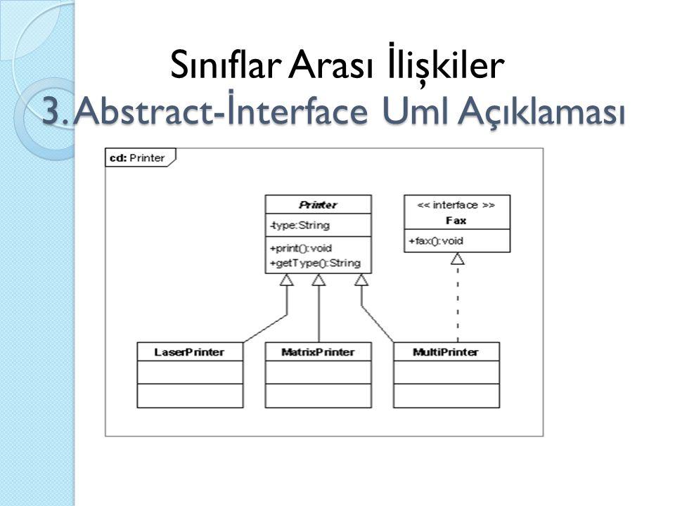 3. Abstract- İ nterface Uml Açıklaması Sınıflar Arası İ lişkiler