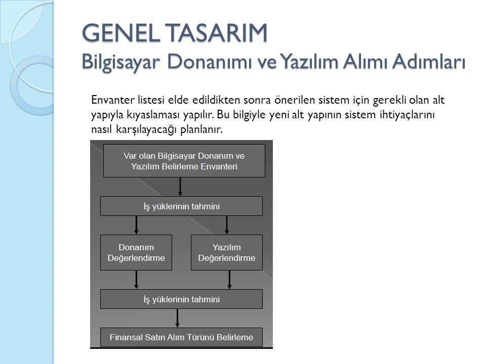 GENEL TASARIM Bilgisayar Donanımı ve Yazılım Alımı Adımları Envanter listesi elde edildikten sonra önerilen sistem için gerekli olan alt yapıyla kıyaslaması yapılır.