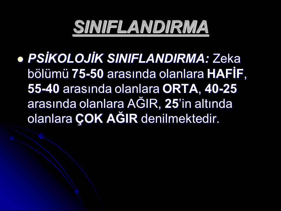 SINIFLANDIRMA PSİKOLOJİK SINIFLANDIRMA: Zeka bölümü 75-50 arasında olanlara HAFİF, 55-40 arasında olanlara ORTA, 40-25 arasında olanlara AĞIR, 25'in a