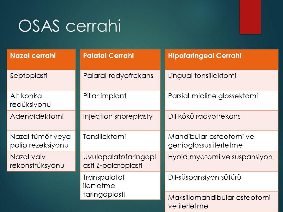 OSAS cerrahi Nazal cerrahi Septoplasti Alt konka redüksiyonu Adenoidektomi Nazal tümör veya polip rezeksiyonu Nazal valv rekonstrüksyonu Palatal Cerra