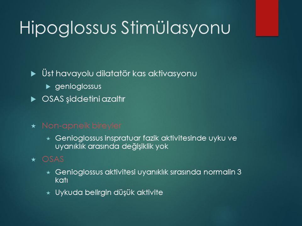  Üst havayolu dilatatör kas aktivasyonu  genioglossus  OSAS şiddetini azaltır  Non-apneik bireyler  Genioglossus inspratuar fazik aktivitesinde u