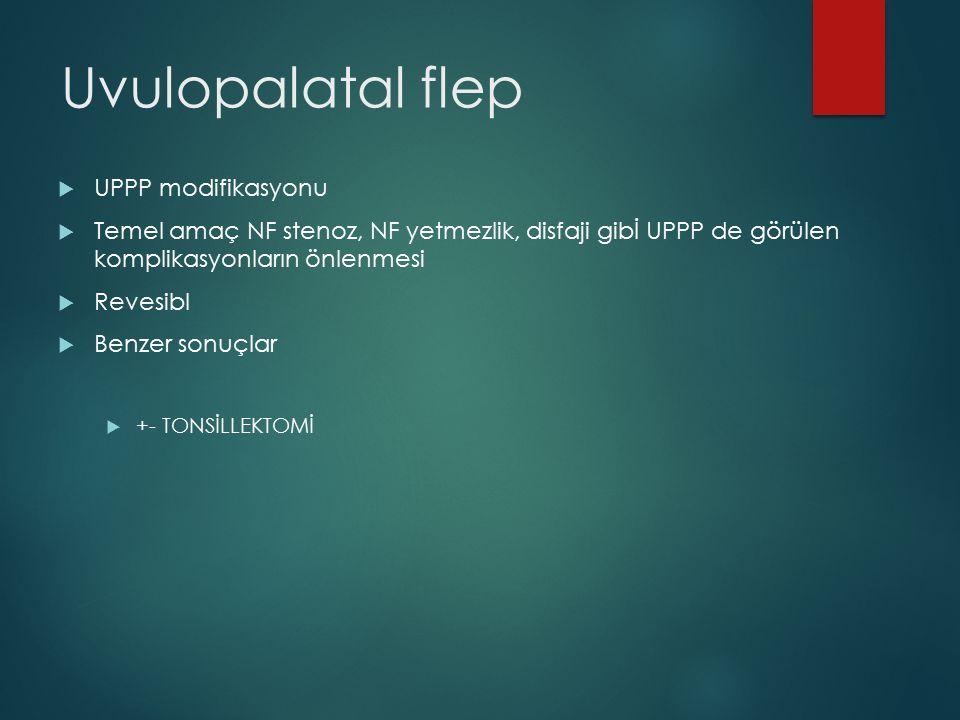 Uvulopalatal flep  UPPP modifikasyonu  Temel amaç NF stenoz, NF yetmezlik, disfaji gibİ UPPP de görülen komplikasyonların önlenmesi  Revesibl  Ben