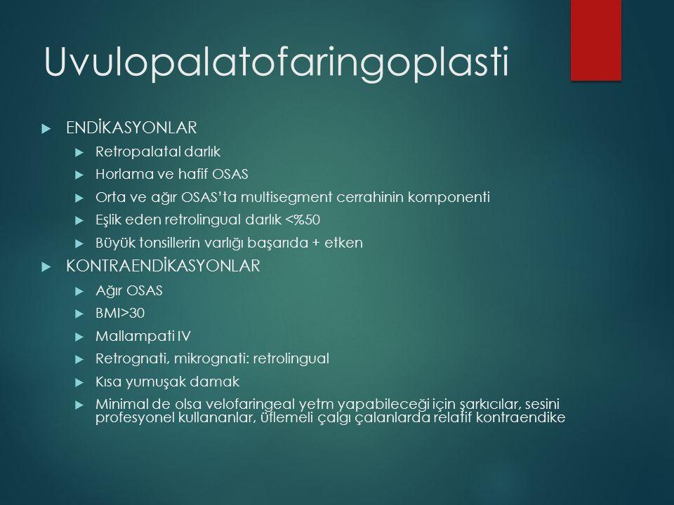Uvulopalatofaringoplasti  ENDİKASYONLAR  Retropalatal darlık  Horlama ve hafif OSAS  Orta ve ağır OSAS'ta multisegment cerrahinin komponenti  Eşl