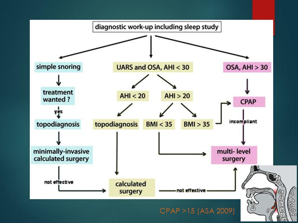 CPAP >15 (ASA 2009)