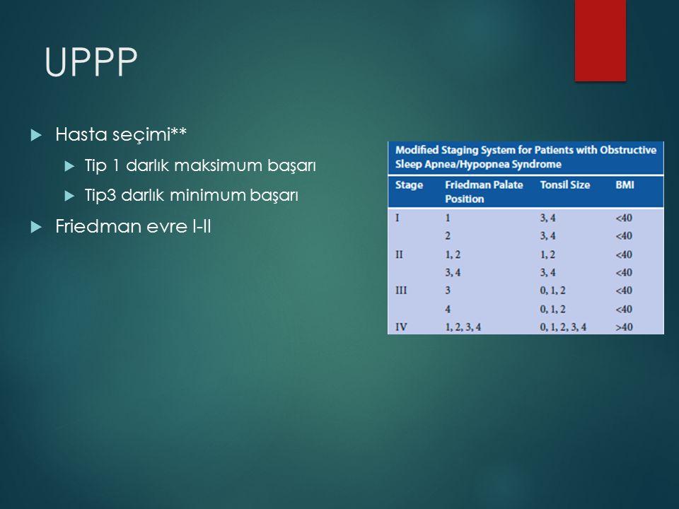 UPPP  Hasta seçimi**  Tip 1 darlık maksimum başarı  Tip3 darlık minimum başarı  Friedman evre I-II