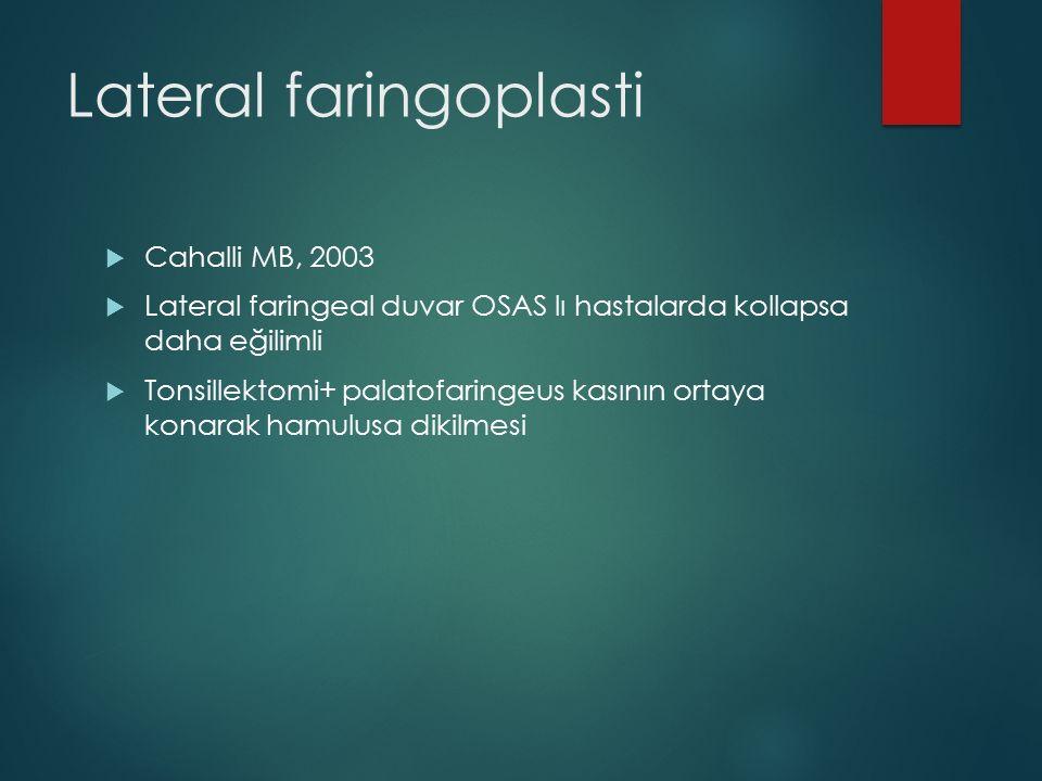  Cahalli MB, 2003  Lateral faringeal duvar OSAS lı hastalarda kollapsa daha eğilimli  Tonsillektomi+ palatofaringeus kasının ortaya konarak hamulus