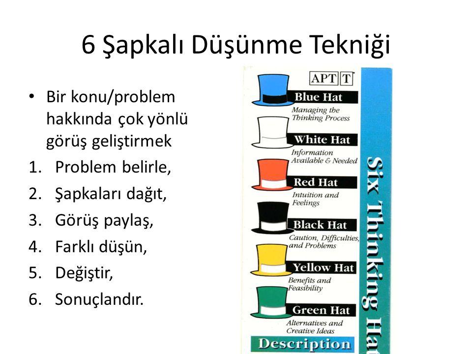 6 Şapkalı Düşünme Tekniği Bir konu/problem hakkında çok yönlü görüş geliştirmek 1.Problem belirle, 2.Şapkaları dağıt, 3.Görüş paylaş, 4.Farklı düşün,