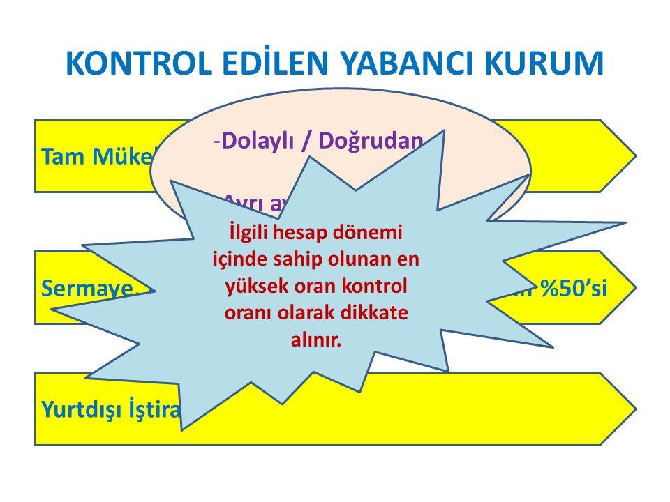 B Kurumu A Gerçek Kişisi C Kurumu E Kurumu D Kurumu Y Ülkesi Türkiye X Ülkesi %70 %40 %90 %40