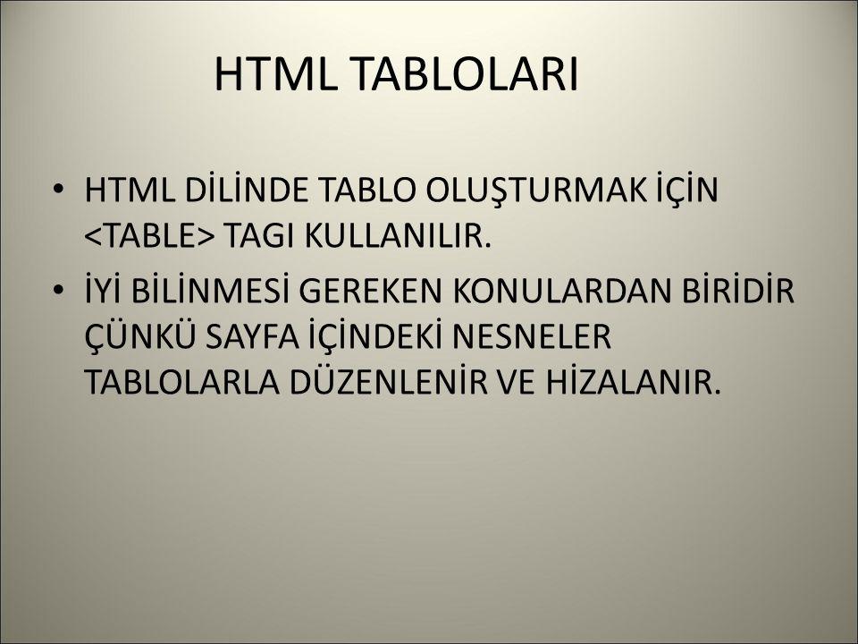 HTML TABLOLARI HTML DİLİNDE TABLO OLUŞTURMAK İÇİN TAGI KULLANILIR. İYİ BİLİNMESİ GEREKEN KONULARDAN BİRİDİR ÇÜNKÜ SAYFA İÇİNDEKİ NESNELER TABLOLARLA D