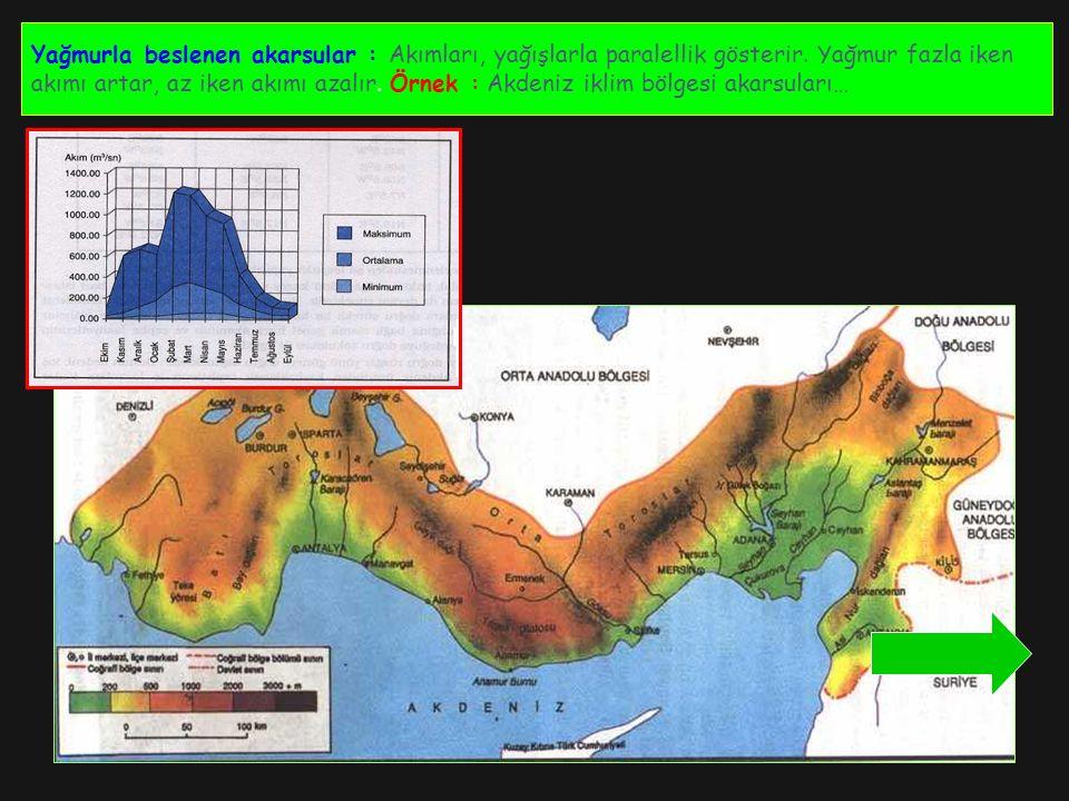 Yağmurla beslenen akarsular : Akımları, yağışlarla paralellik gösterir. Yağmur fazla iken akımı artar, az iken akımı azalır. Örnek : Akdeniz iklim böl