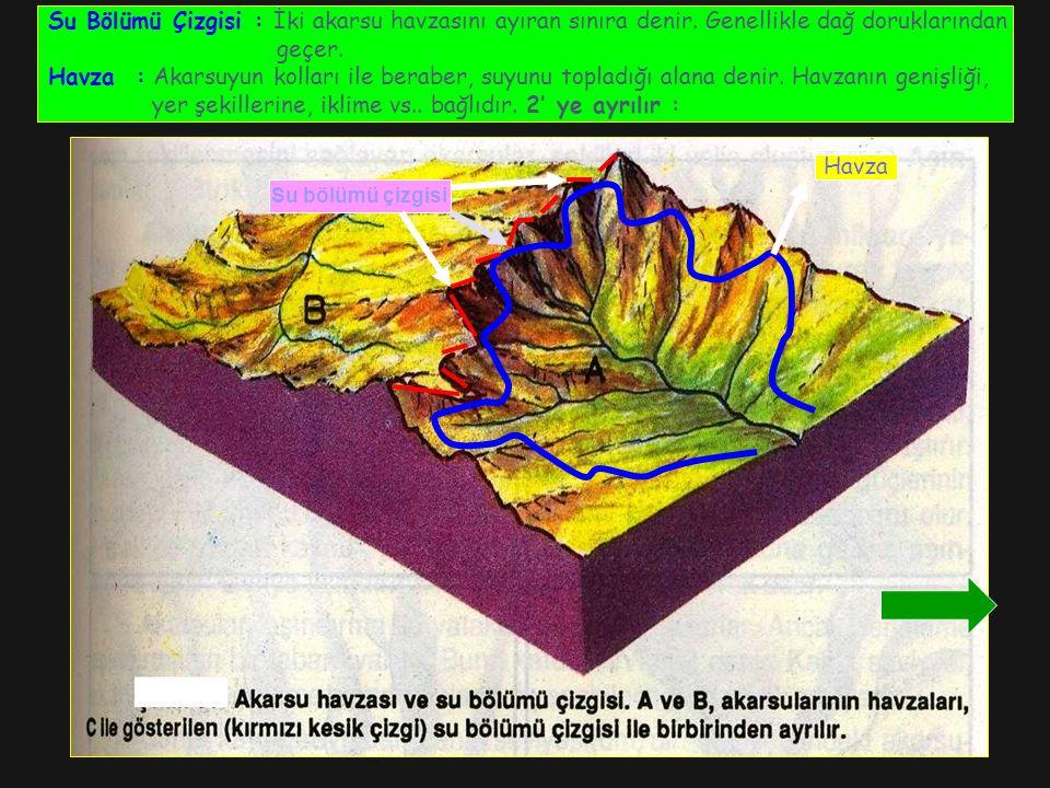 Su Bölümü Çizgisi : İki akarsu havzasını ayıran sınıra denir. Genellikle dağ doruklarından geçer. Havza : Akarsuyun kolları ile beraber, suyunu toplad