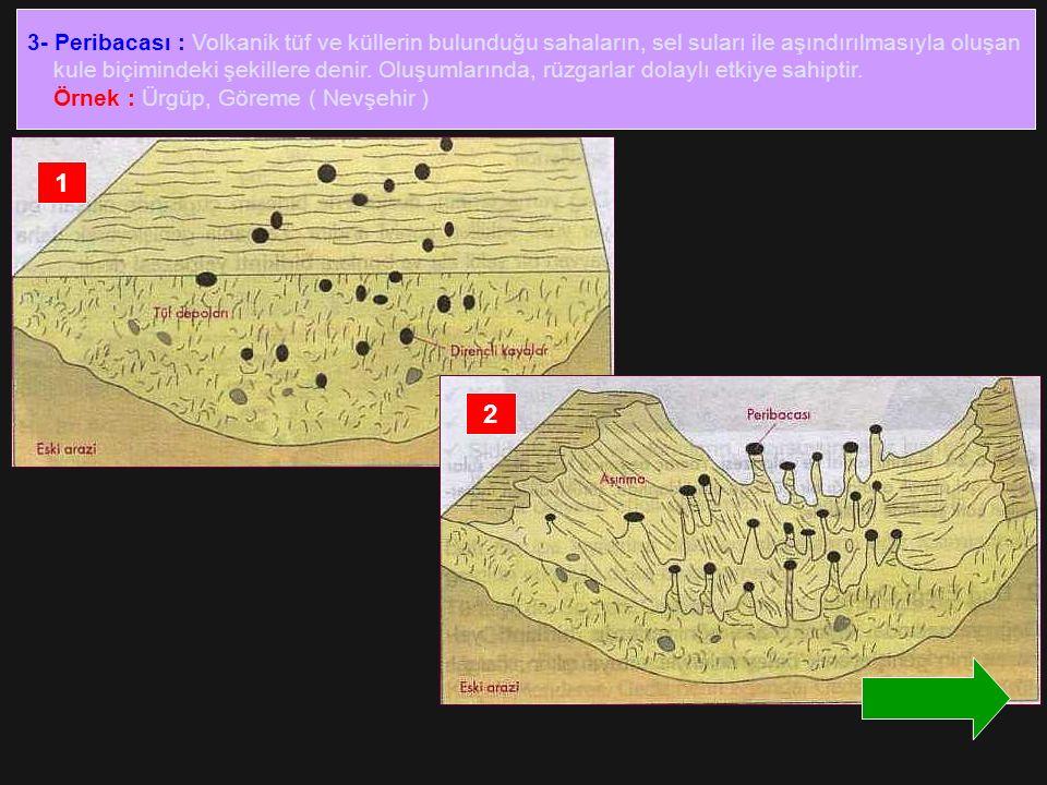 3- Peribacası : Volkanik tüf ve küllerin bulunduğu sahaların, sel suları ile aşındırılmasıyla oluşan kule biçimindeki şekillere denir. Oluşumlarında,
