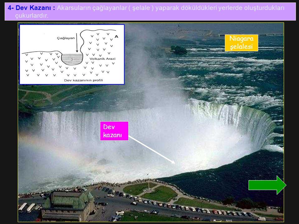 4- Dev Kazanı : Akarsuların çağlayanlar ( şelale ) yaparak döküldükleri yerlerde oluşturdukları çukurlardır. Dev kazanı Niagara şelalesi
