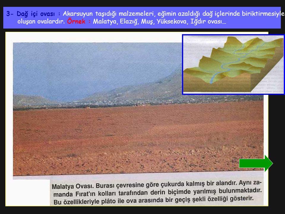 3- Dağ içi ovası : Akarsuyun taşıdığı malzemeleri, eğimin azaldığı dağ içlerinde biriktirmesiyle oluşan ovalardır. Örnek : Malatya, Elazığ, Muş, Yükse