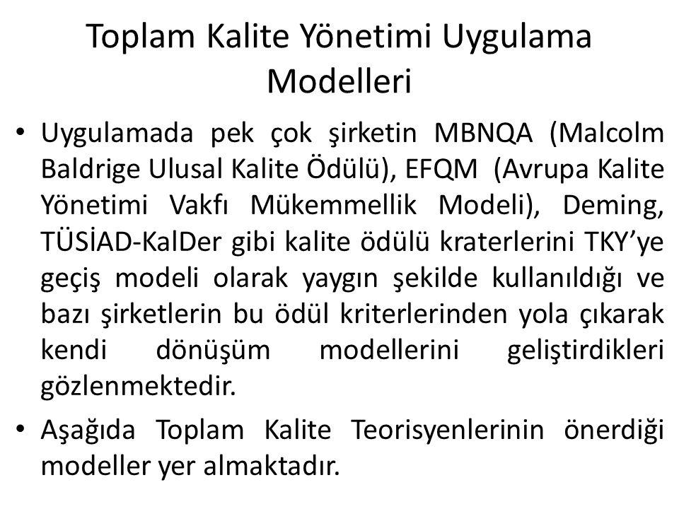 Toplam Kalite Yönetimi Uygulama Modelleri Uygulamada pek çok şirketin MBNQA (Malcolm Baldrige Ulusal Kalite Ödülü), EFQM (Avrupa Kalite Yönetimi Vakfı Mükemmellik Modeli), Deming, TÜSİAD-KalDer gibi kalite ödülü kraterlerini TKY'ye geçiş modeli olarak yaygın şekilde kullanıldığı ve bazı şirketlerin bu ödül kriterlerinden yola çıkarak kendi dönüşüm modellerini geliştirdikleri gözlenmektedir.