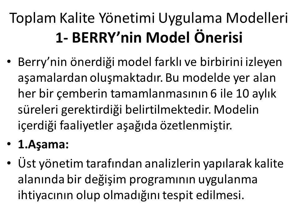 Toplam Kalite Yönetimi Uygulama Modelleri 1- BERRY'nin Model Önerisi Berry'nin önerdiği model farklı ve birbirini izleyen aşamalardan oluşmaktadır. Bu