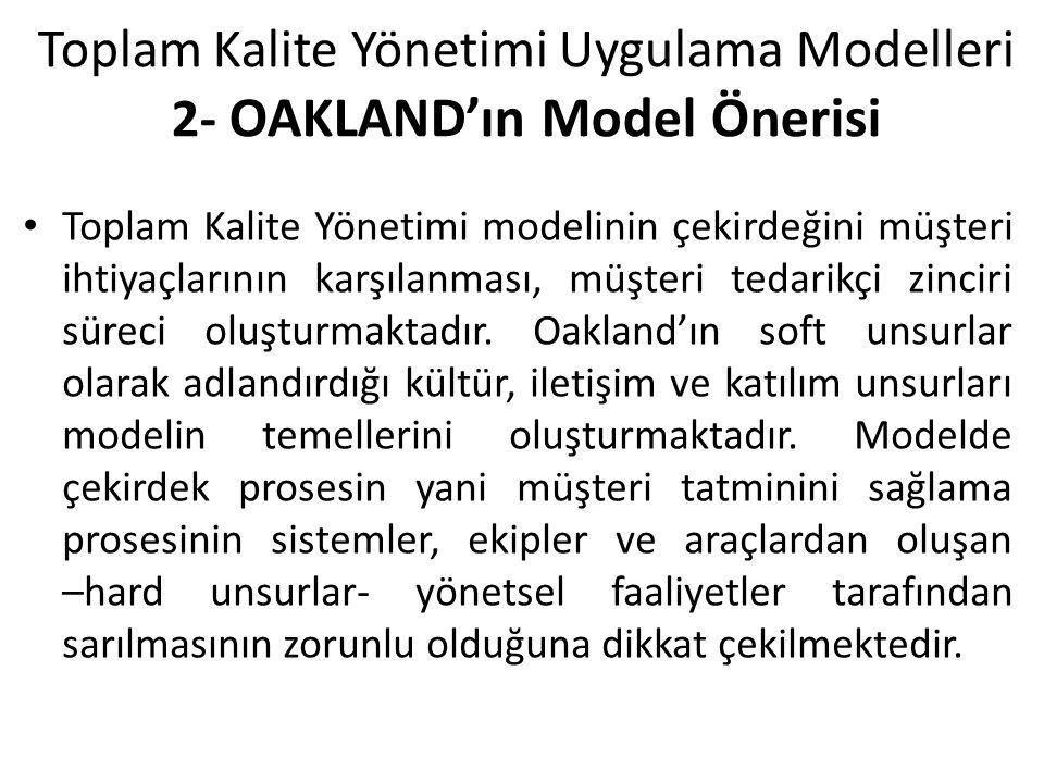 Toplam Kalite Yönetimi Uygulama Modelleri 2- OAKLAND'ın Model Önerisi Toplam Kalite Yönetimi modelinin çekirdeğini müşteri ihtiyaçlarının karşılanması, müşteri tedarikçi zinciri süreci oluşturmaktadır.
