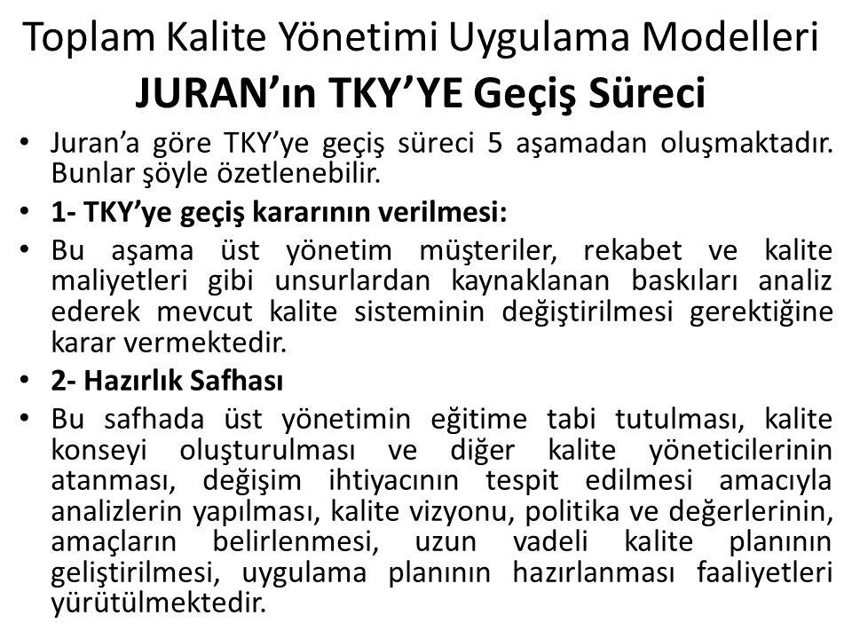 Toplam Kalite Yönetimi Uygulama Modelleri JURAN'ın TKY'YE Geçiş Süreci Juran'a göre TKY'ye geçiş süreci 5 aşamadan oluşmaktadır. Bunlar şöyle özetlene