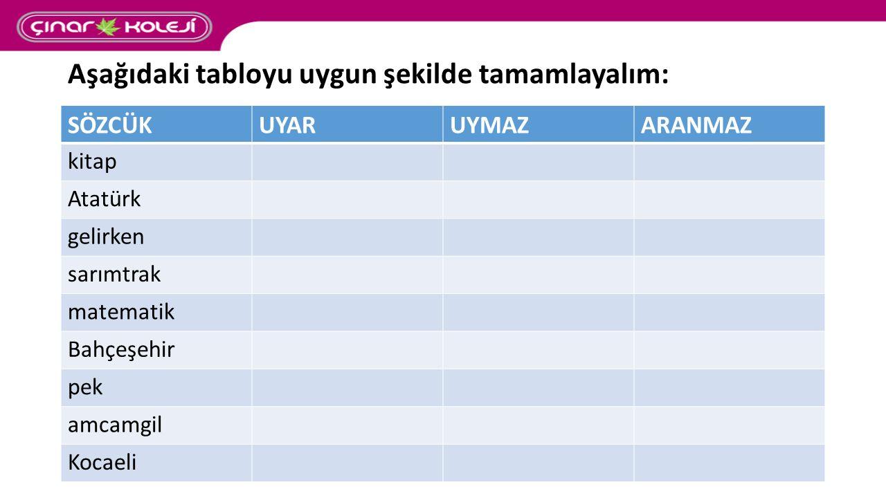 Aşağıdaki tabloyu uygun şekilde tamamlayalım: SÖZCÜKUYARUYMAZARANMAZ kitap Atatürk gelirken sarımtrak matematik Bahçeşehir pek amcamgil Kocaeli