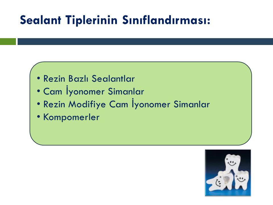 Sealant Tiplerinin Sınıflandırması: Rezin Bazlı Sealantlar Cam İ yonomer Simanlar Rezin Modifiye Cam İ yonomer Simanlar Kompomerler