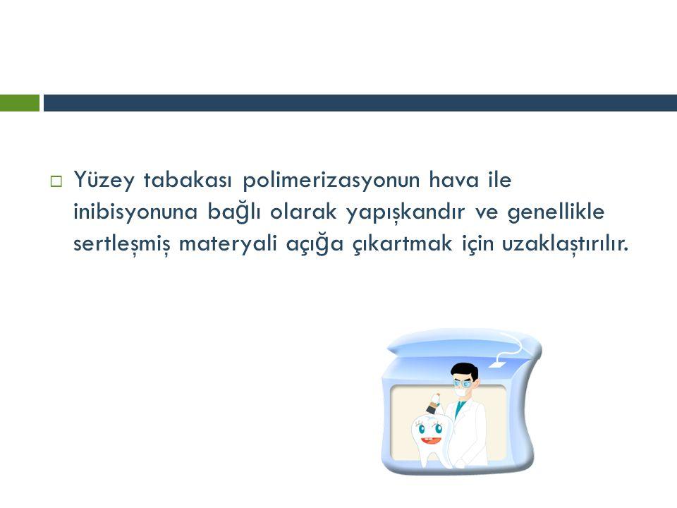  Yüzey tabakası polimerizasyonun hava ile inibisyonuna ba ğ lı olarak yapışkandır ve genellikle sertleşmiş materyali açı ğ a çıkartmak için uzaklaştı