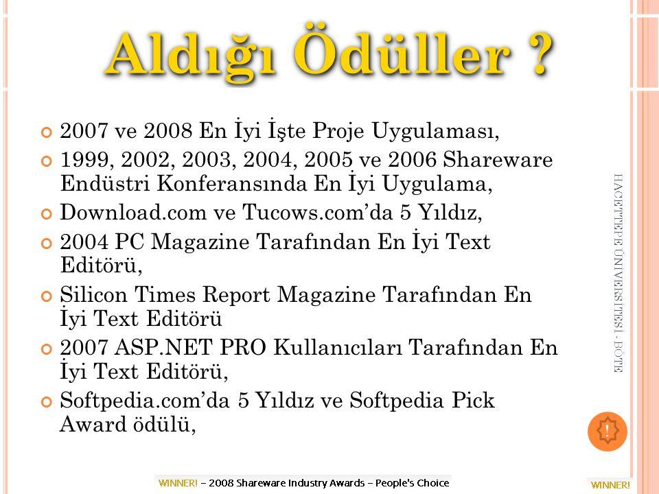 2007 ve 2008 En İyi İşte Proje Uygulaması, 1999, 2002, 2003, 2004, 2005 ve 2006 Shareware Endüstri Konferansında En İyi Uygulama, Download.com ve Tuco